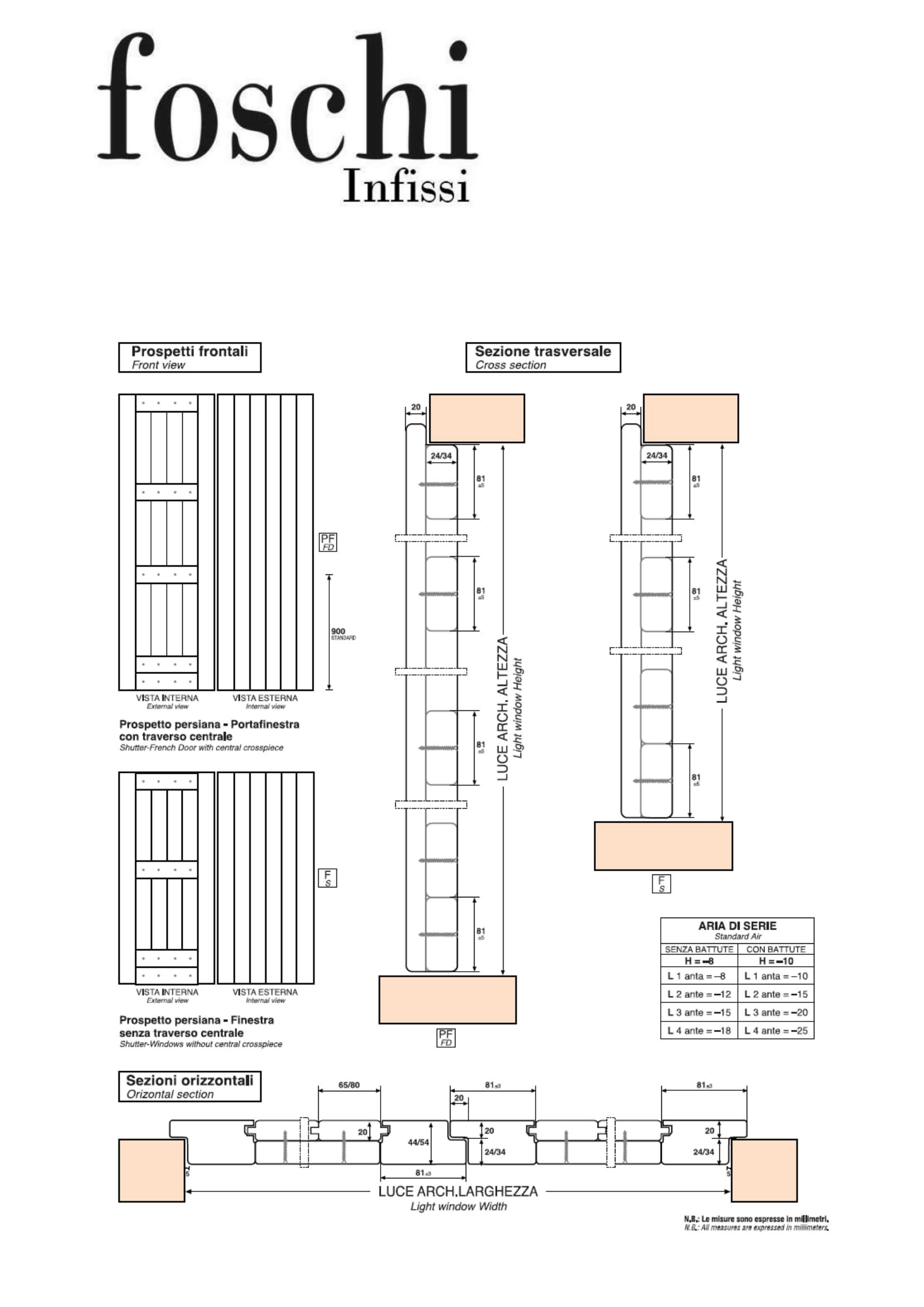 Foschi infissi - Finestre monoblocco in legno ...